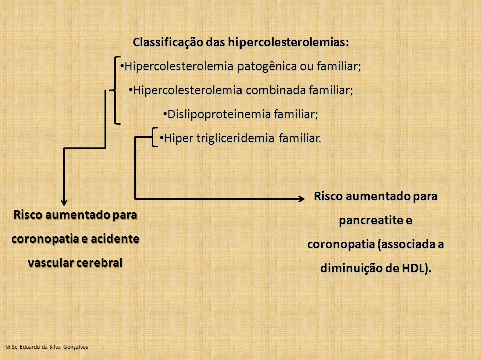 Classificação das hipercolesterolemias: