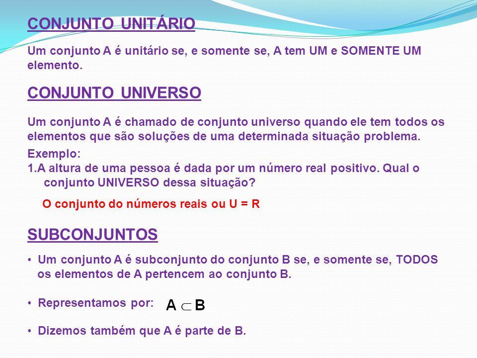 CONJUNTO UNITÁRIO CONJUNTO UNIVERSO SUBCONJUNTOS