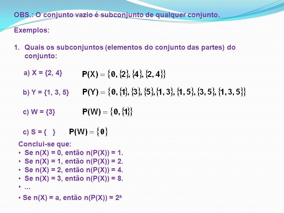 OBS.: O conjunto vazio é subconjunto de qualquer conjunto.