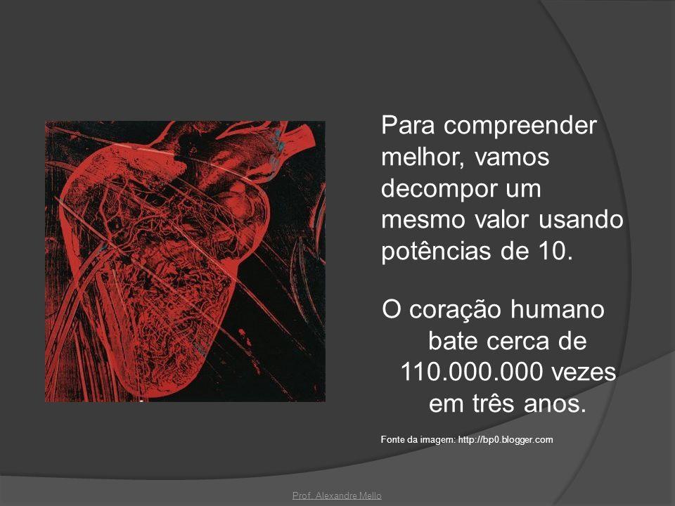 O coração humano bate cerca de 110.000.000 vezes em três anos.