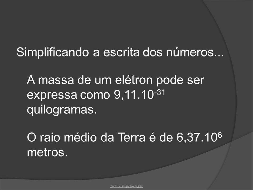 Simplificando a escrita dos números