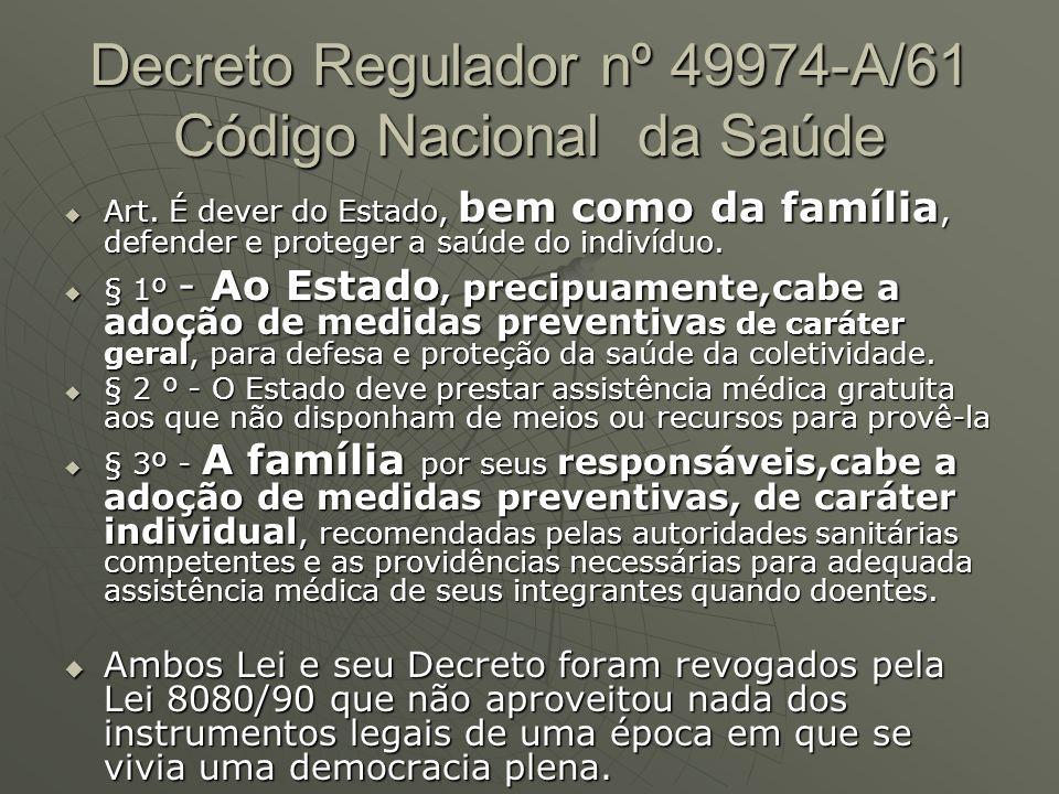 Decreto Regulador nº 49974-A/61 Código Nacional da Saúde