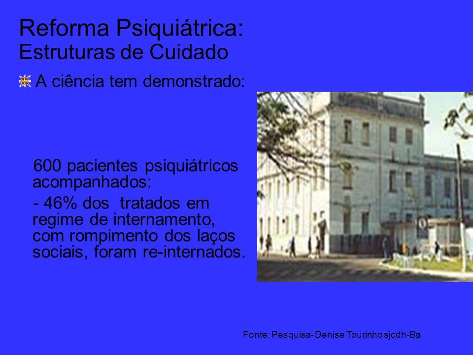 Reforma Psiquiátrica: Estruturas de Cuidado