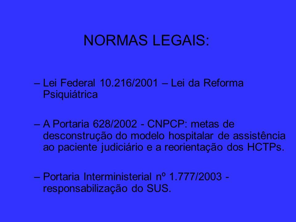NORMAS LEGAIS: Lei Federal 10.216/2001 – Lei da Reforma Psiquiátrica