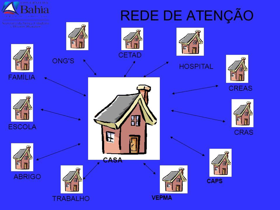 REDE DE ATENÇÃO CETAD ONG S HOSPITAL FAMÍLIA CREAS ESCOLA CRAS CASA