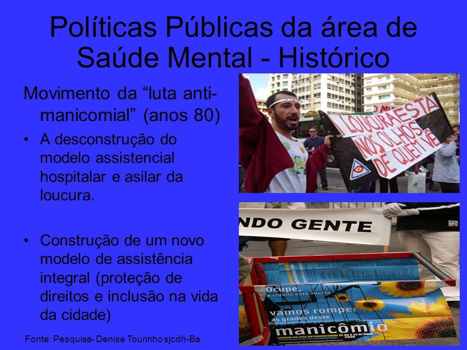 Políticas Públicas da área de Saúde Mental - Histórico