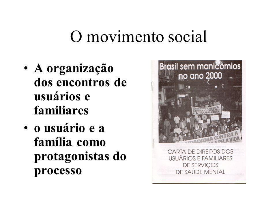 O movimento social A organização dos encontros de usuários e familiares.