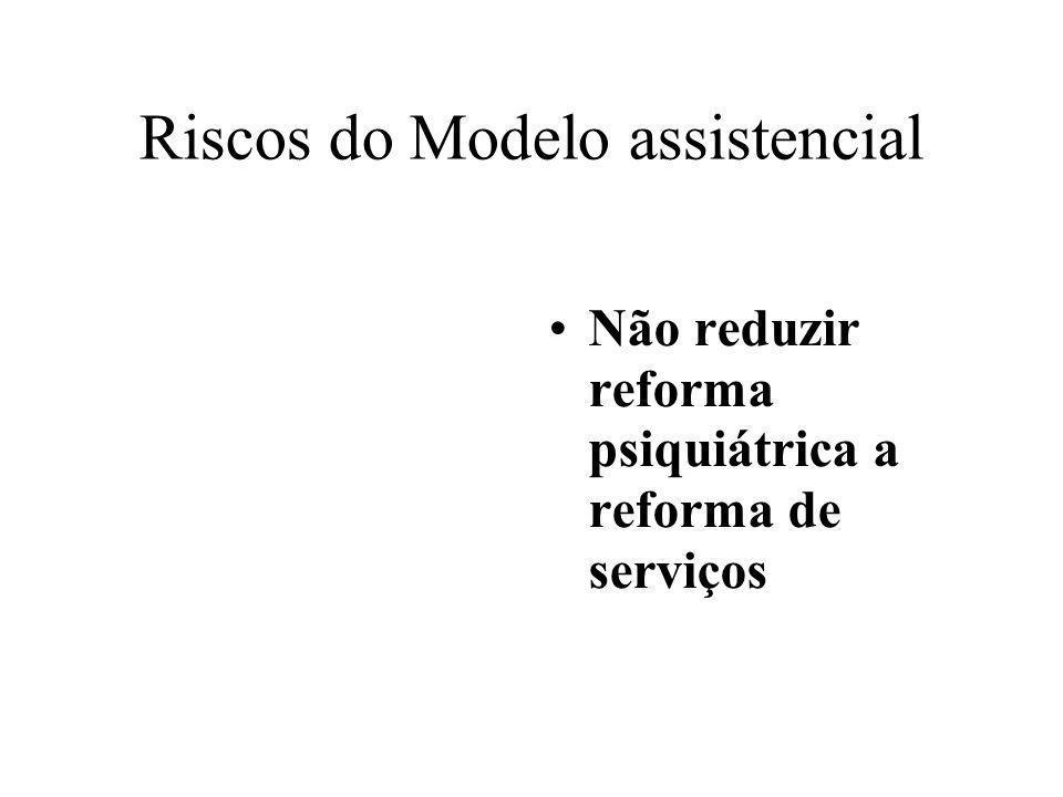 Riscos do Modelo assistencial