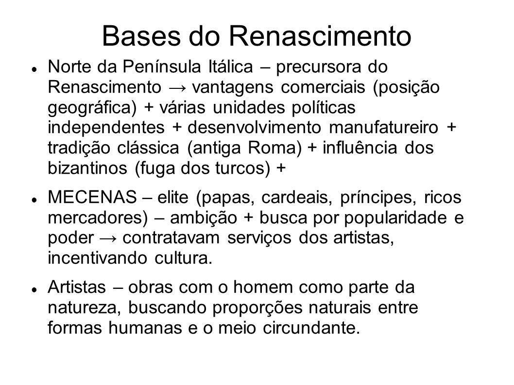 Bases do Renascimento