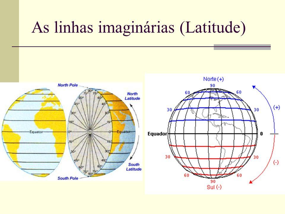As linhas imaginárias (Latitude)