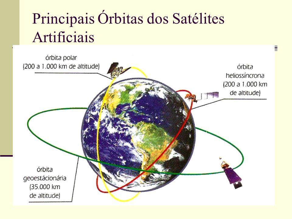 Principais Órbitas dos Satélites Artificiais