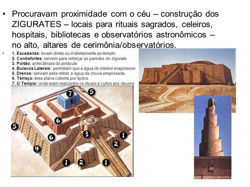Procuravam proximidade com o céu – construção dos ZIGURATES – locais para rituais sagrados, celeiros, hospitais, bibliotecas e observatórios astronômicos – no alto, altares de cerimônia/observatórios.