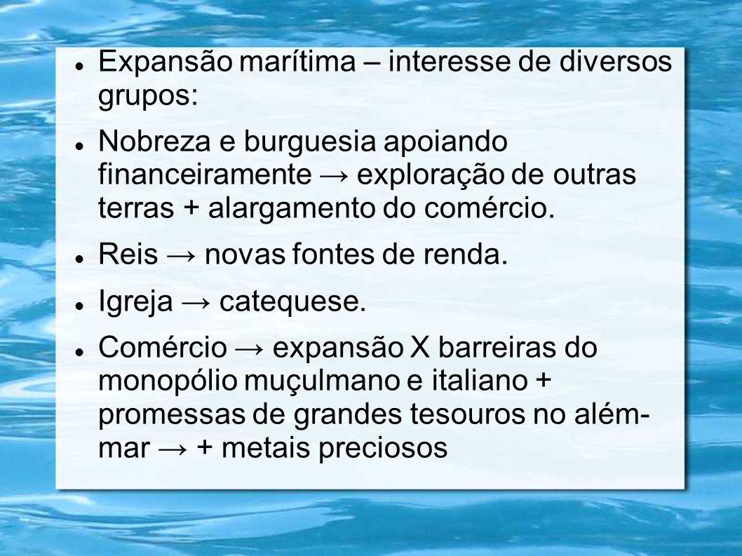 Expansão marítima – interesse de diversos grupos: