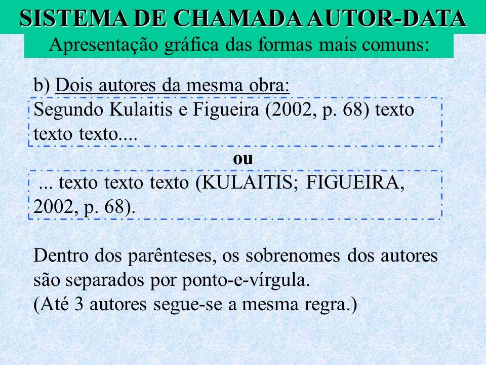 SISTEMA DE CHAMADA AUTOR-DATA