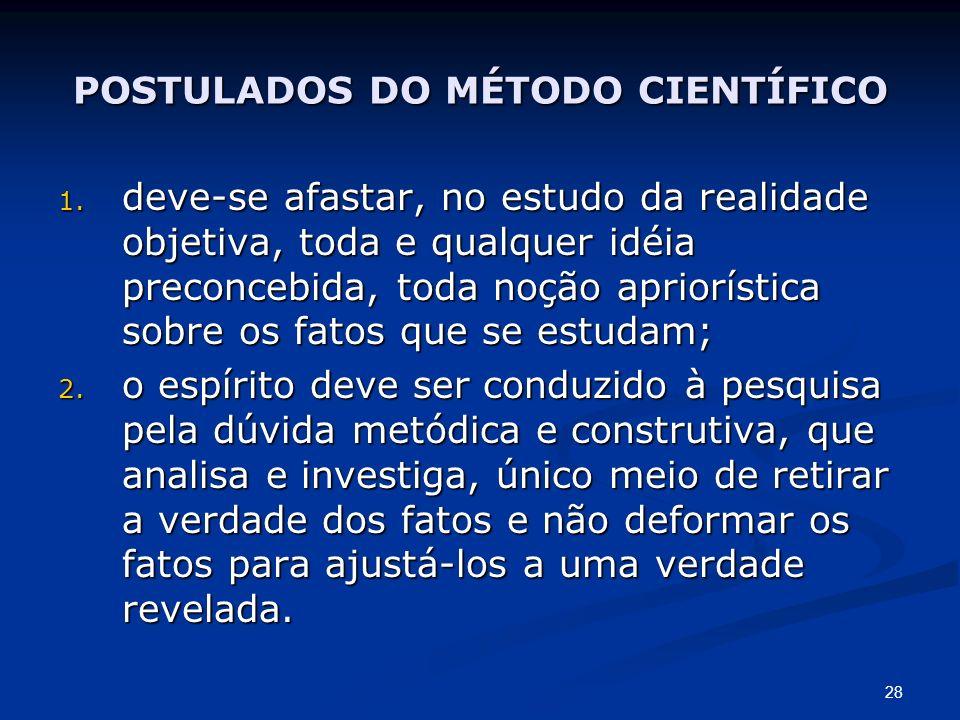 POSTULADOS DO MÉTODO CIENTÍFICO