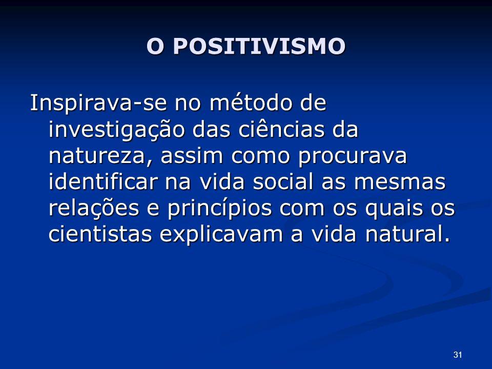 O POSITIVISMO