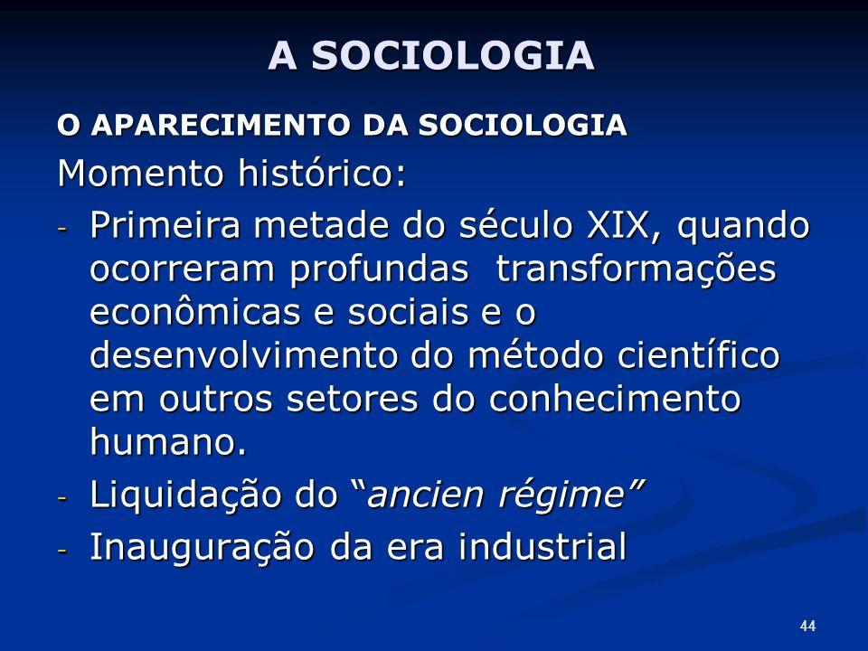 A SOCIOLOGIA Momento histórico: