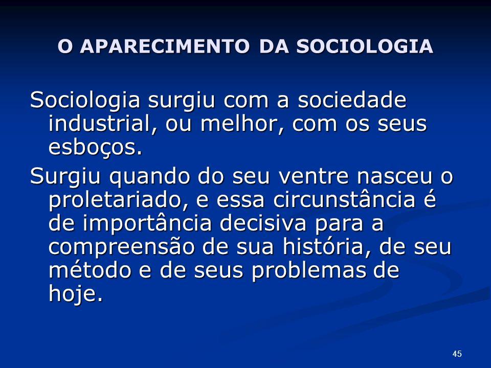 O APARECIMENTO DA SOCIOLOGIA