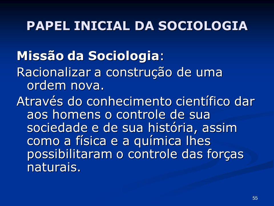 PAPEL INICIAL DA SOCIOLOGIA