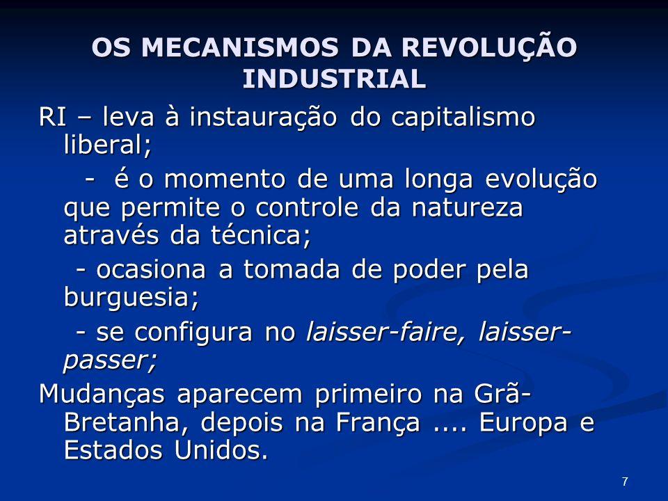 OS MECANISMOS DA REVOLUÇÃO INDUSTRIAL