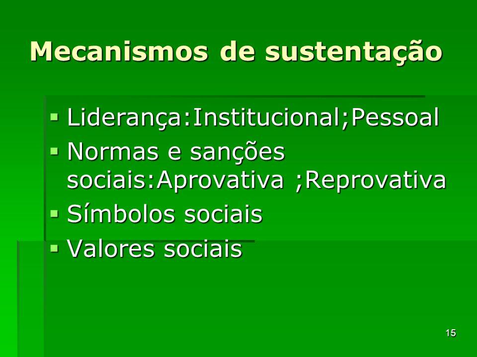 Mecanismos de sustentação