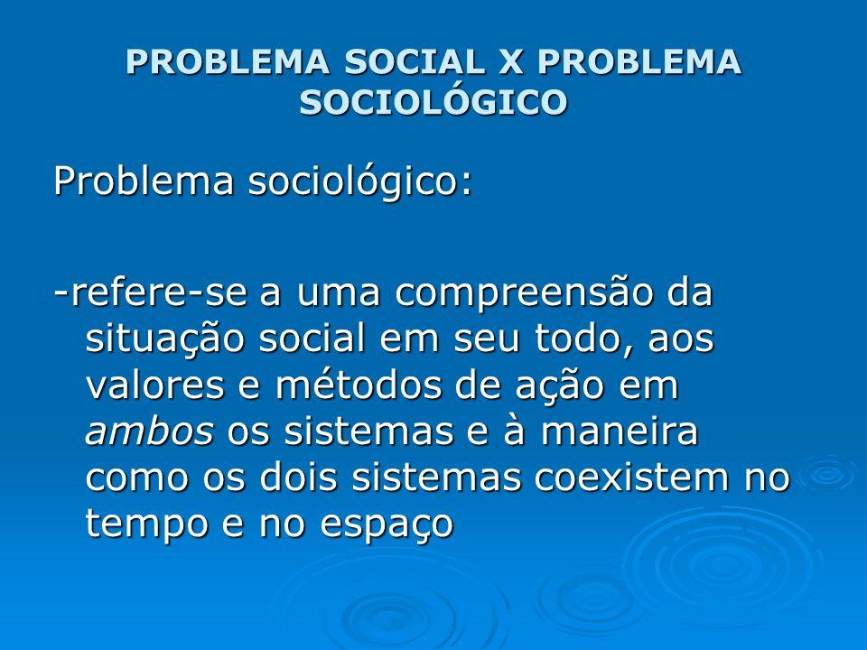 PROBLEMA SOCIAL X PROBLEMA SOCIOLÓGICO