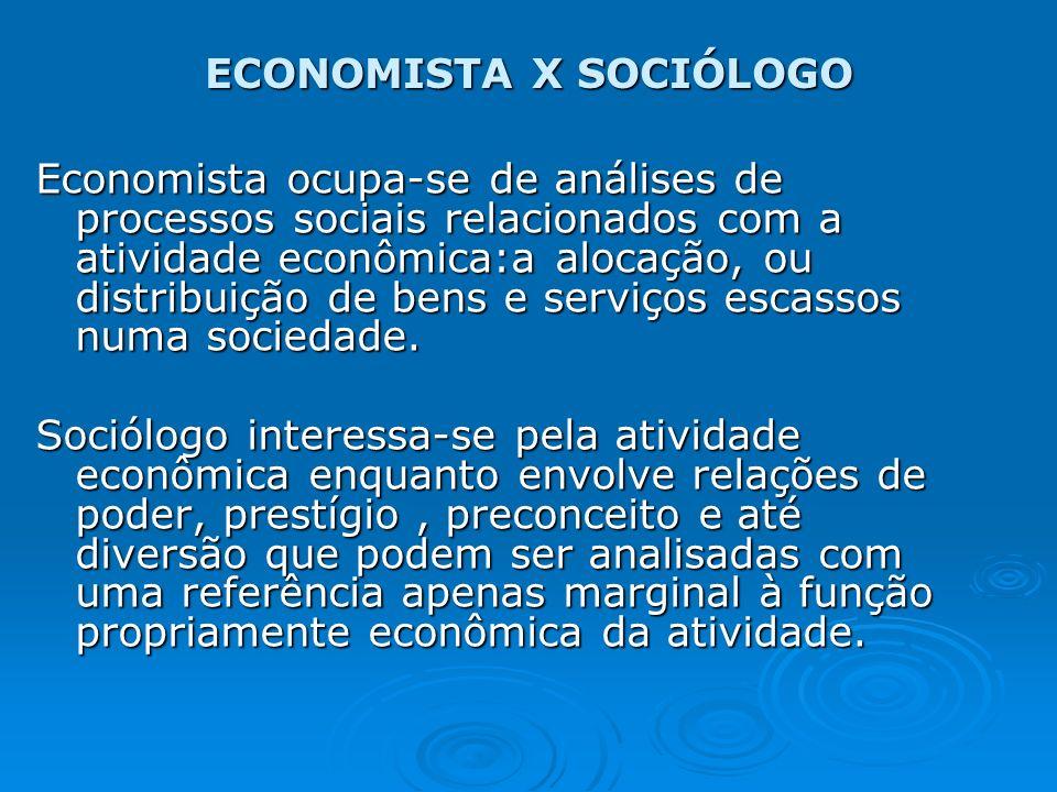 ECONOMISTA X SOCIÓLOGO