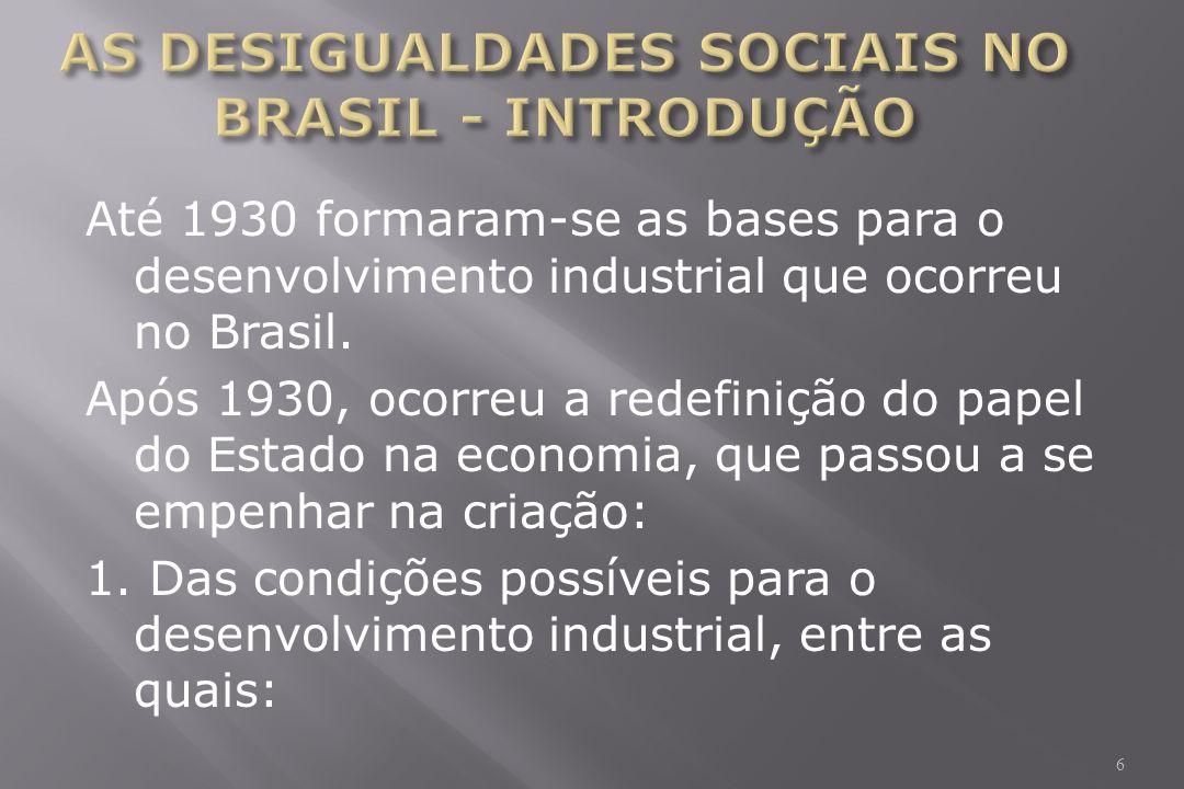 AS DESIGUALDADES SOCIAIS NO BRASIL - INTRODUÇÃO