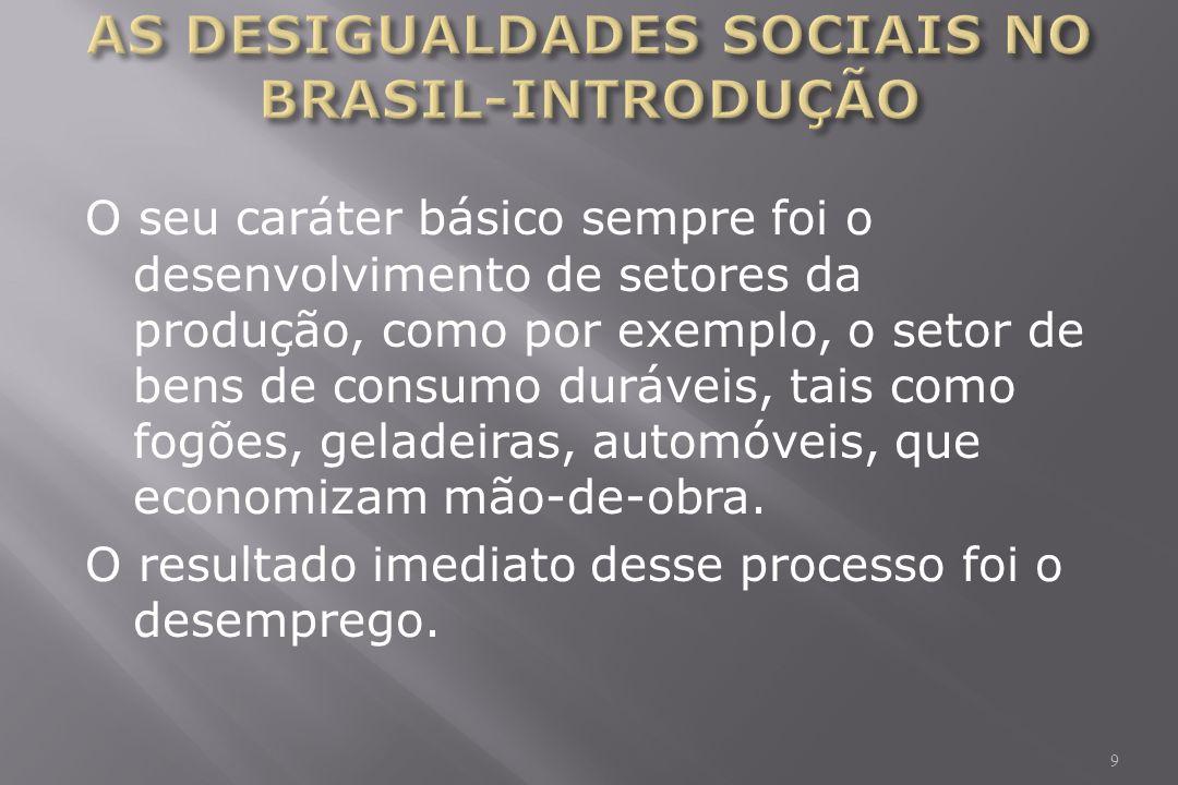 AS DESIGUALDADES SOCIAIS NO BRASIL-INTRODUÇÃO