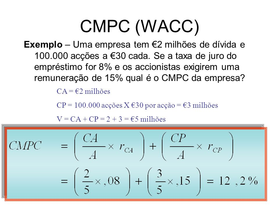 CMPC (WACC)