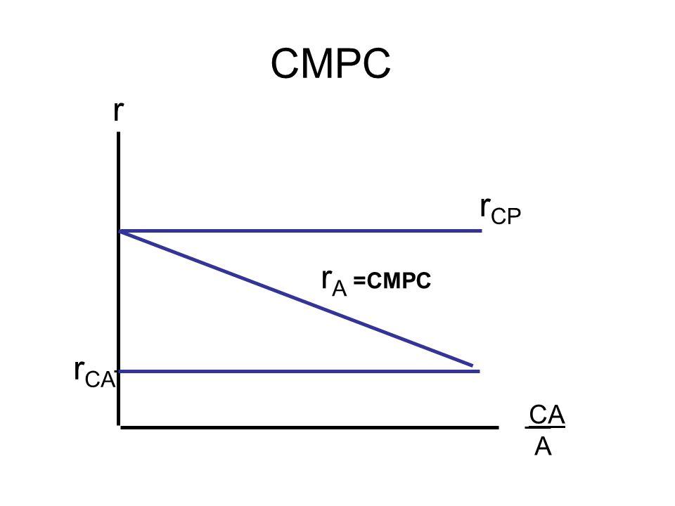 CMPC r rCP rA =CMPC rCA CA A 8
