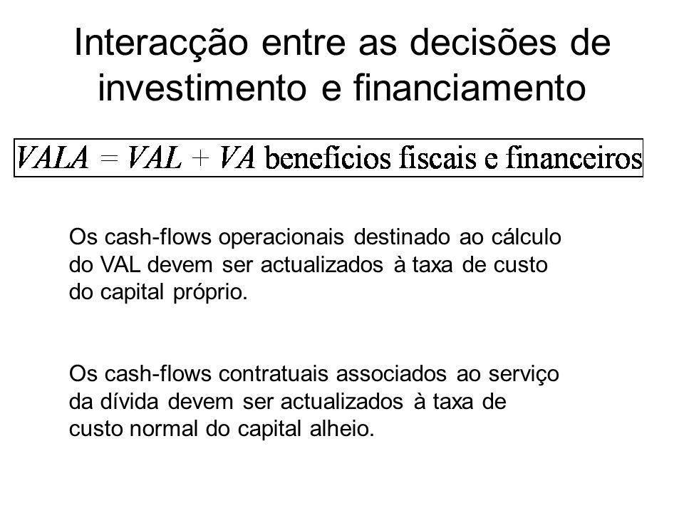 Interacção entre as decisões de investimento e financiamento