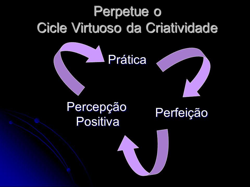 Perpetue o Cicle Virtuoso da Criatividade