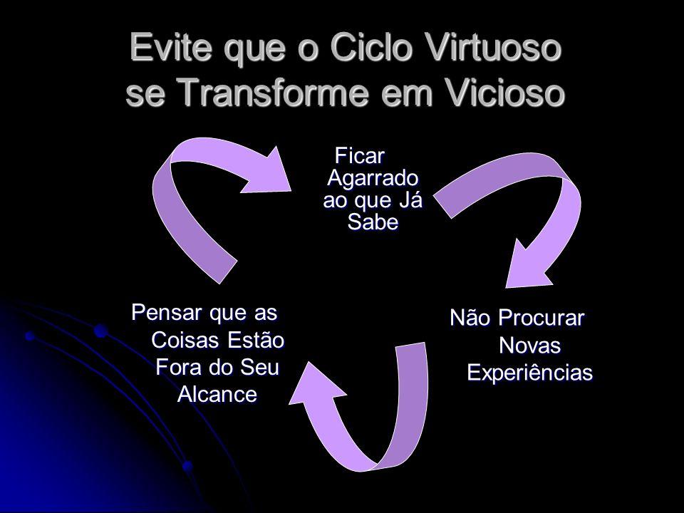 Evite que o Ciclo Virtuoso se Transforme em Vicioso