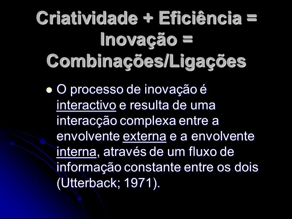 Criatividade + Eficiência = Inovação = Combinações/Ligações