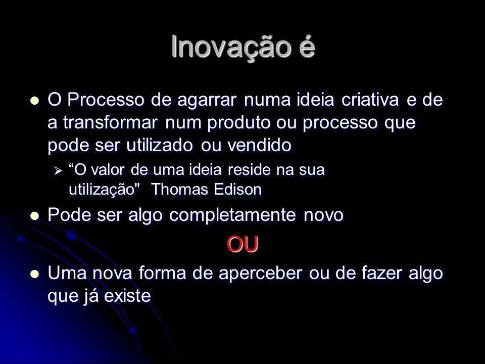 Inovação é O Processo de agarrar numa ideia criativa e de a transformar num produto ou processo que pode ser utilizado ou vendido.