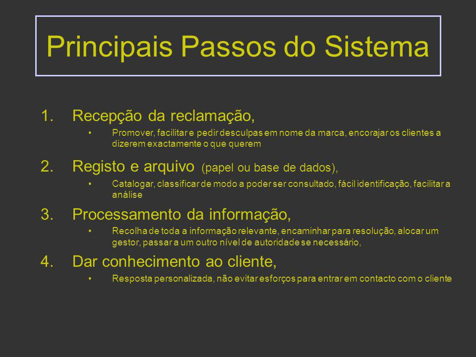 Principais Passos do Sistema