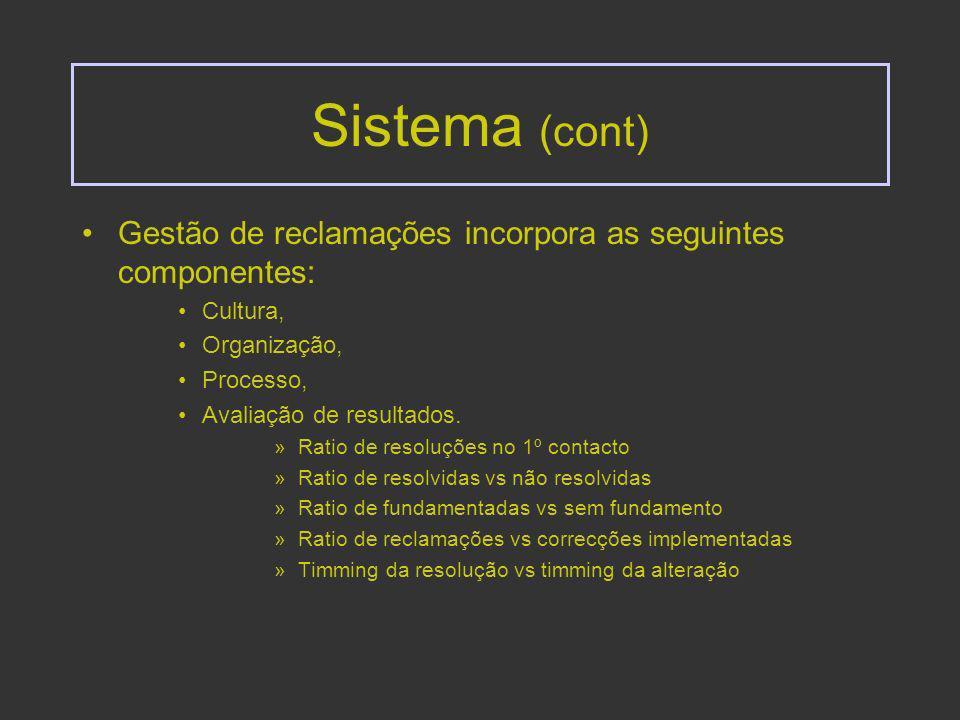 Sistema (cont) Gestão de reclamações incorpora as seguintes componentes: Cultura, Organização, Processo,