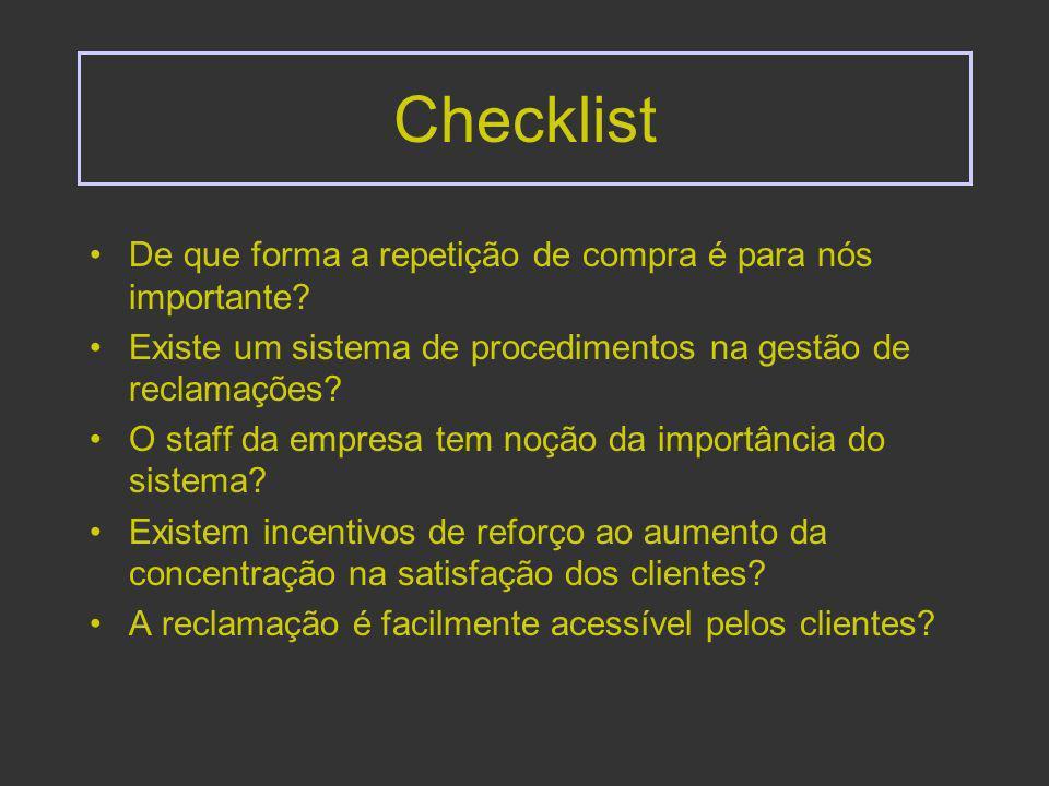Checklist De que forma a repetição de compra é para nós importante