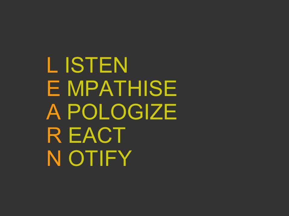 L ISTEN E MPATHISE A POLOGIZE R EACT N OTIFY