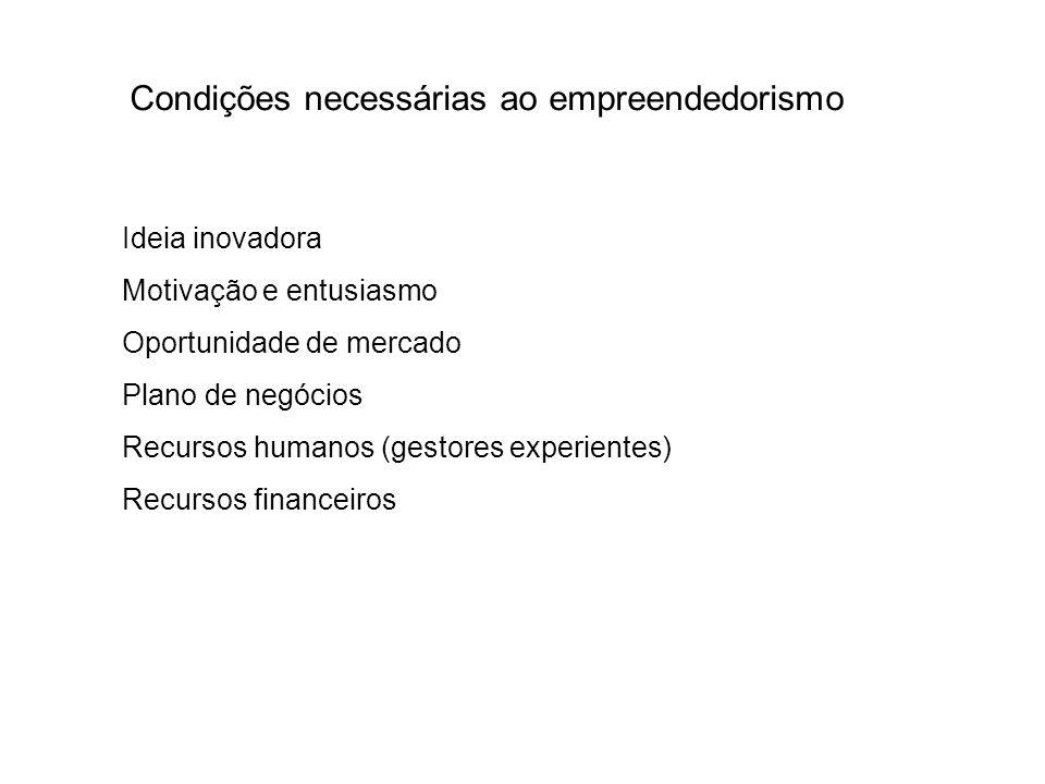 Condições necessárias ao empreendedorismo