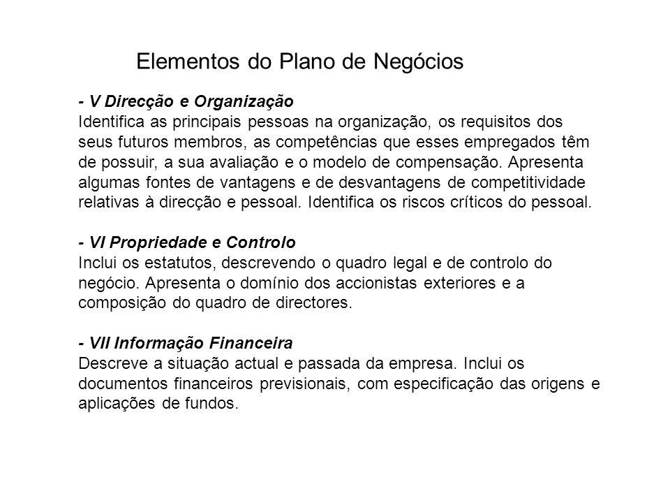Elementos do Plano de Negócios