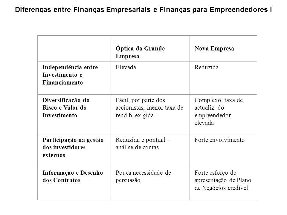 Diferenças entre Finanças Empresariais e Finanças para Empreendedores I