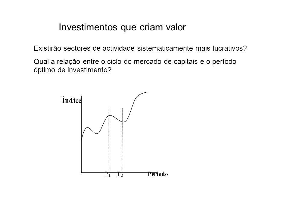 Investimentos que criam valor
