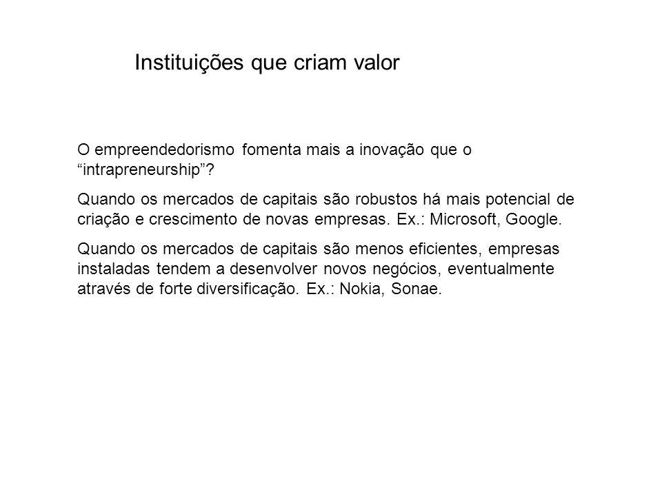 Instituições que criam valor
