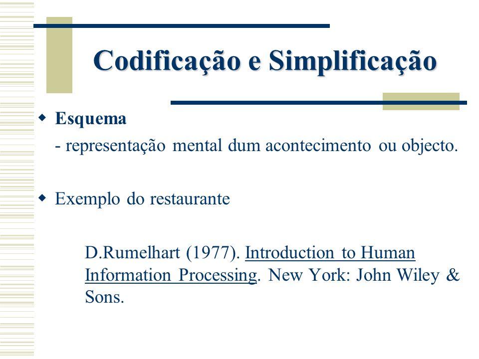 Codificação e Simplificação