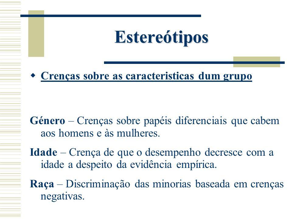 Estereótipos Crenças sobre as caracteristicas dum grupo