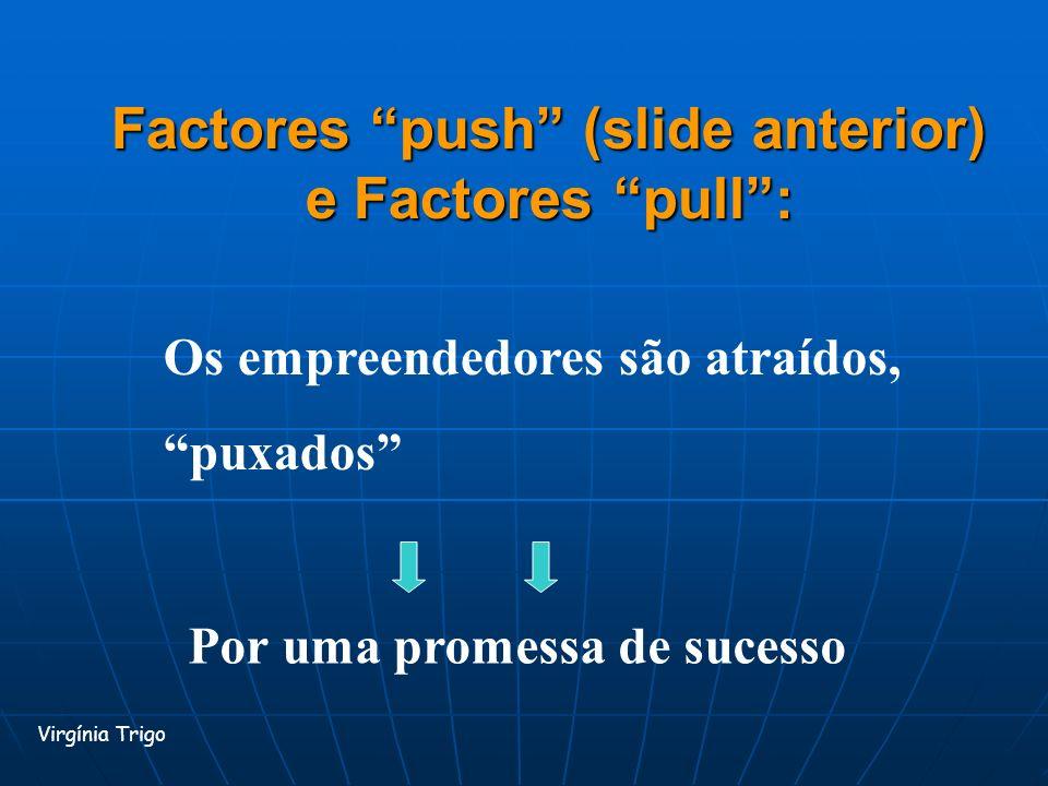 Factores push (slide anterior) e Factores pull :