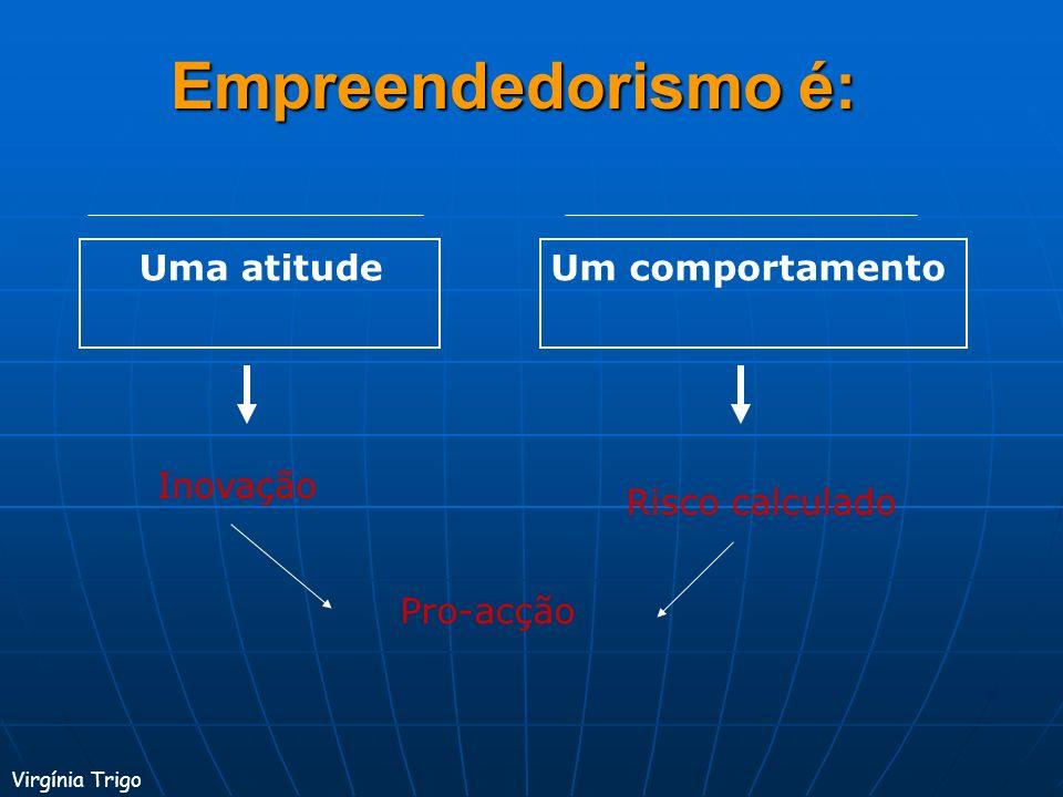 Empreendedorismo é: Uma atitude Um comportamento Inovação
