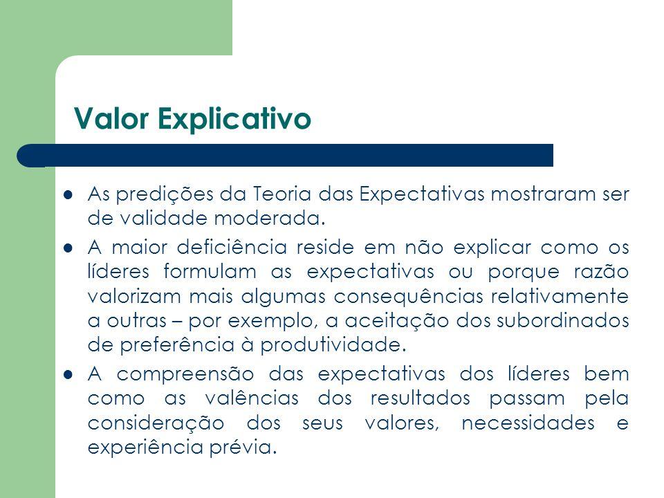 Valor Explicativo As predições da Teoria das Expectativas mostraram ser de validade moderada.